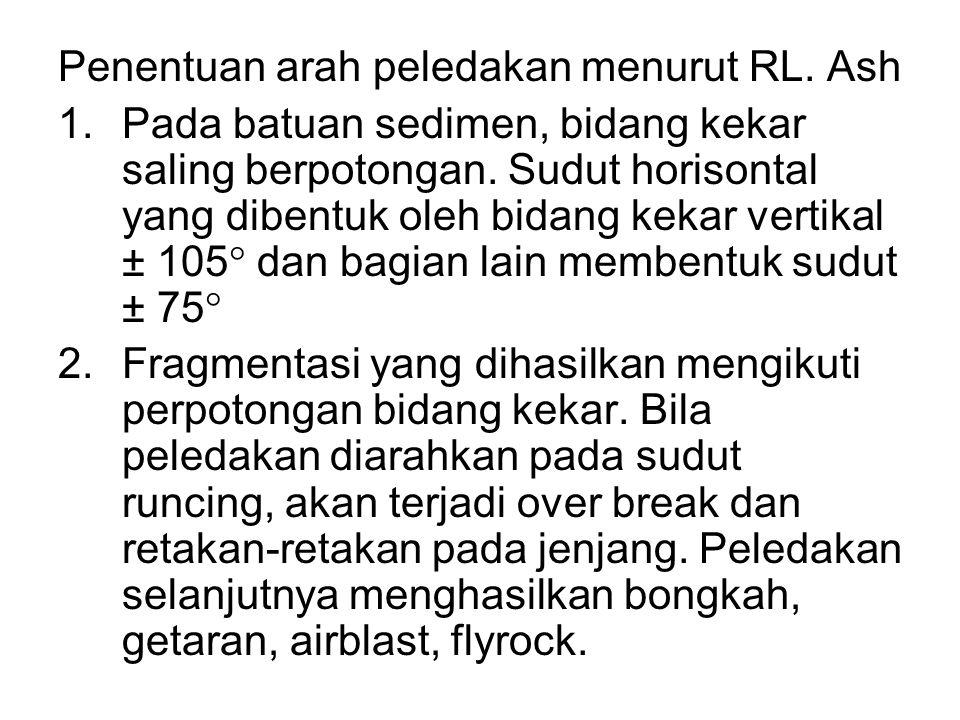 Penentuan arah peledakan menurut RL. Ash