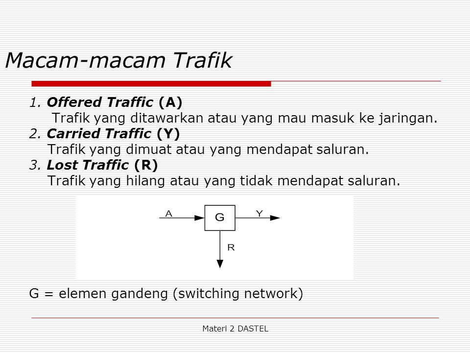 Macam-macam Trafik 1. Offered Traffic (A)