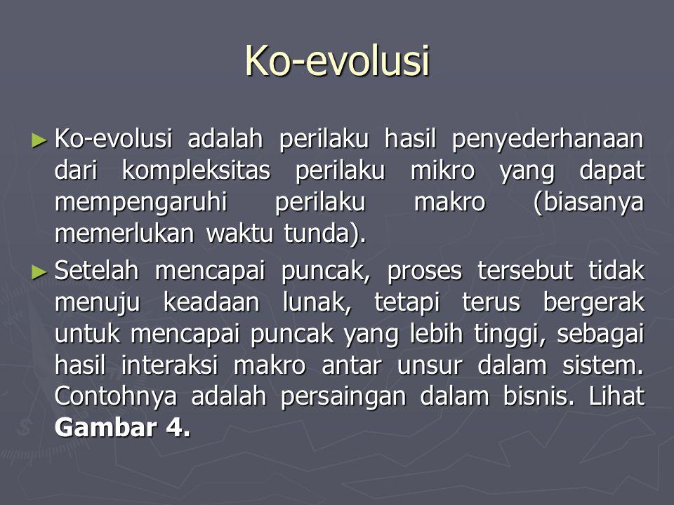 Ko-evolusi
