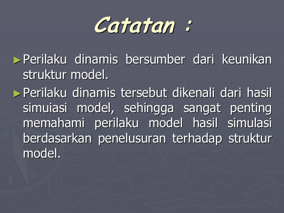 Catatan : Perilaku dinamis bersumber dari keunikan struktur model.
