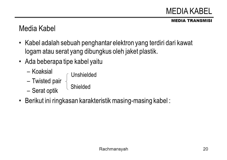 MEDIA KABEL Media Kabel