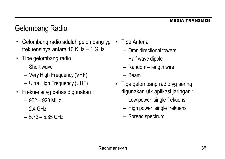 Gelombang Radio Gelombang radio adalah gelombang yg frekuensinya antara 10 KHz – 1 GHz. Tipe gelombang radio :