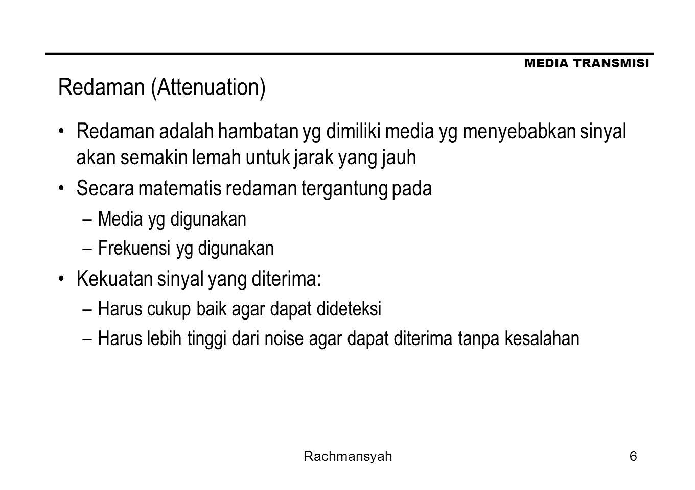 Redaman (Attenuation)