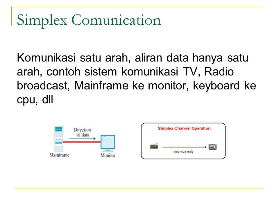 Simplex Comunication