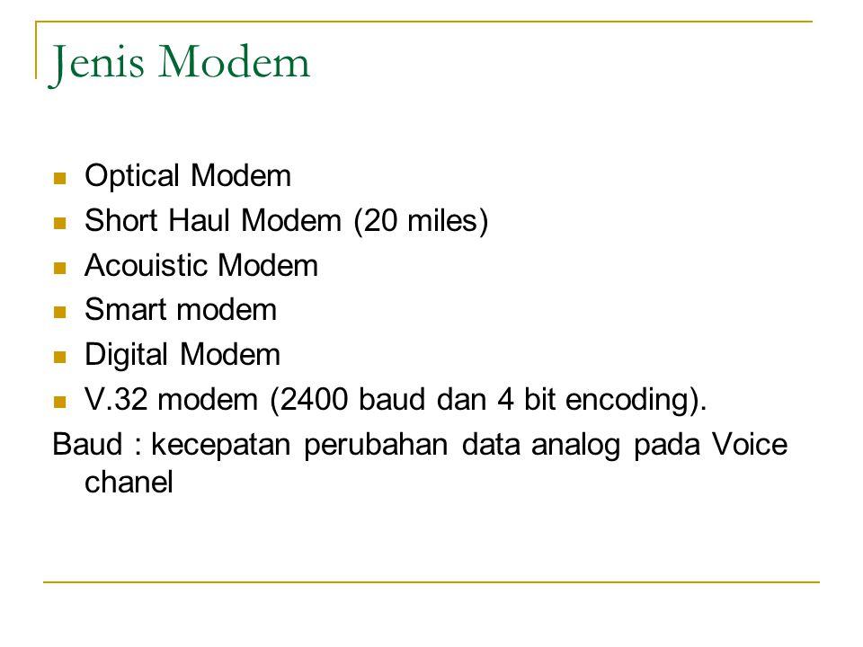 Jenis Modem Optical Modem Short Haul Modem (20 miles) Acouistic Modem