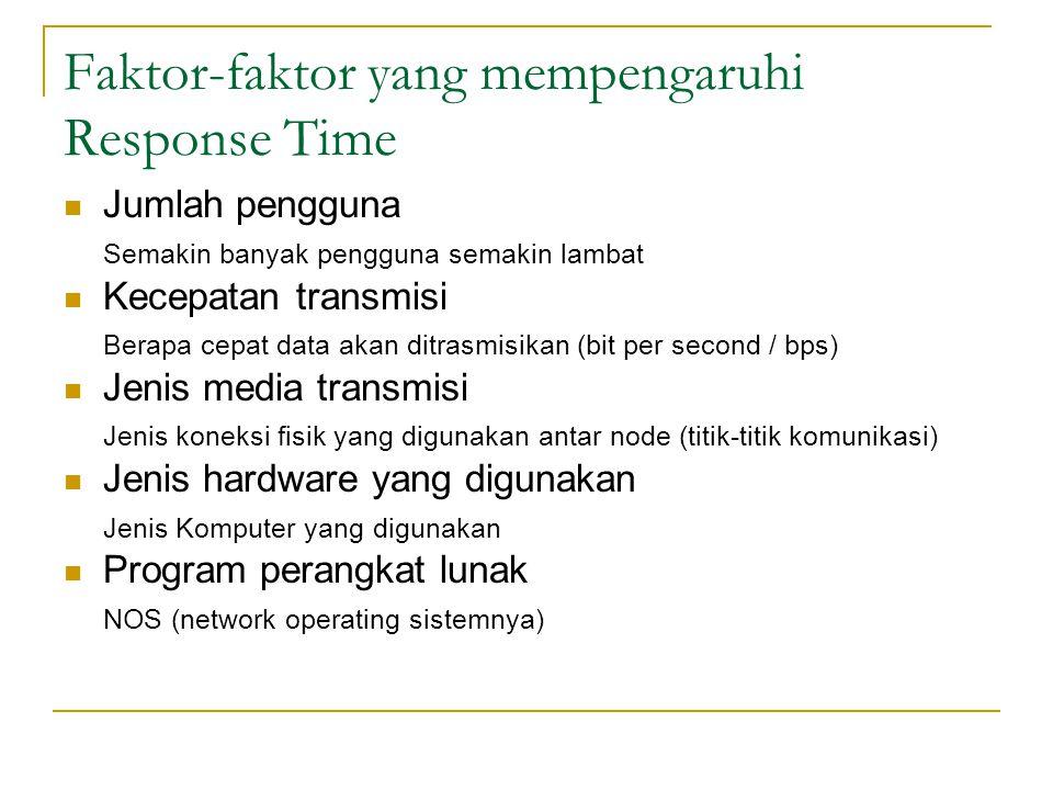 Faktor-faktor yang mempengaruhi Response Time