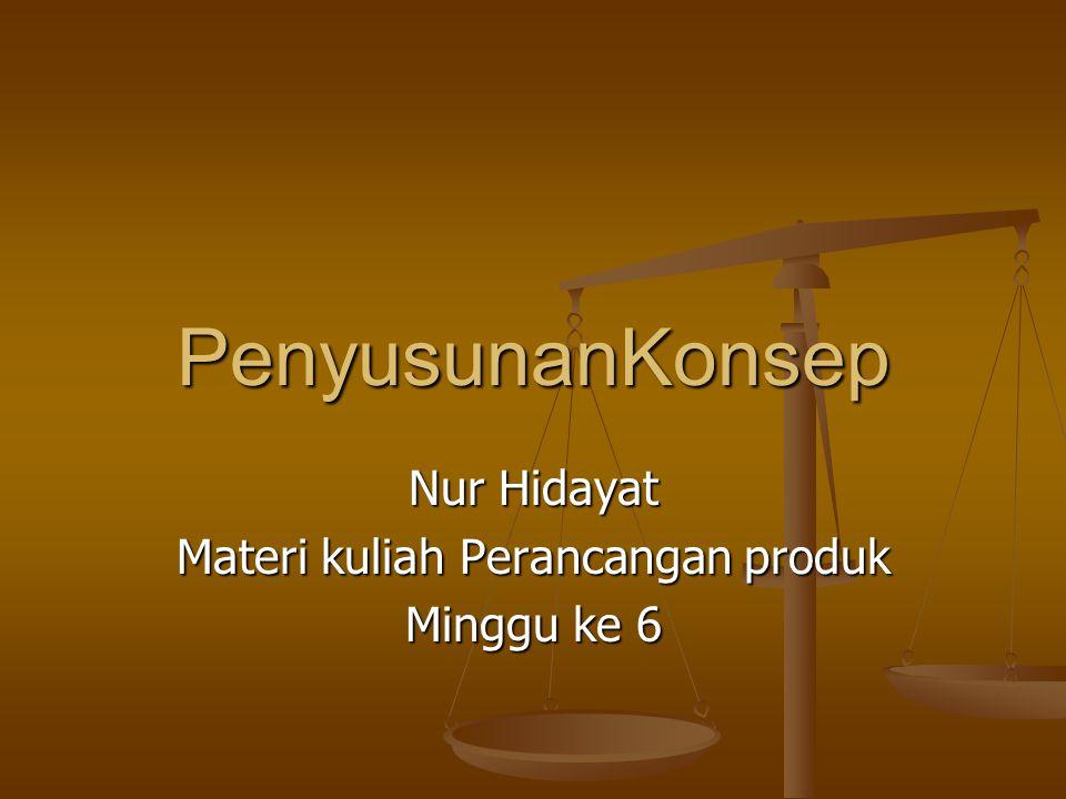 Nur Hidayat Materi kuliah Perancangan produk Minggu ke 6