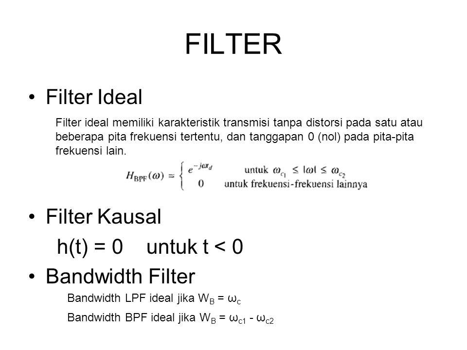 FILTER Filter Ideal Filter Kausal h(t) = 0 untuk t < 0