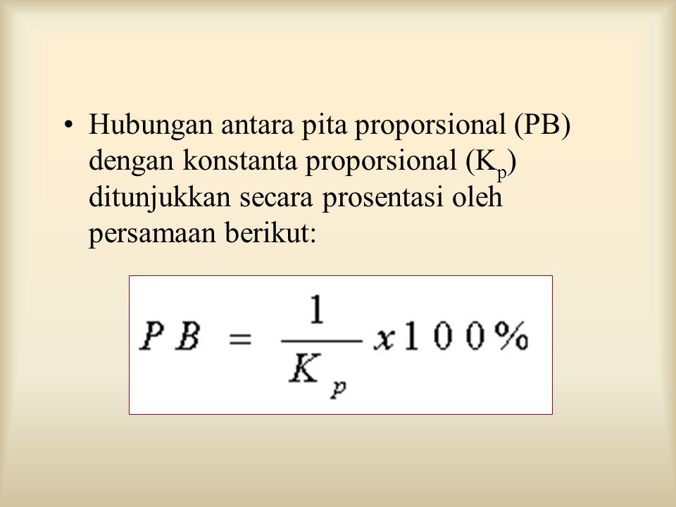 Hubungan antara pita proporsional (PB) dengan konstanta proporsional (Kp) ditunjukkan secara prosentasi oleh persamaan berikut: