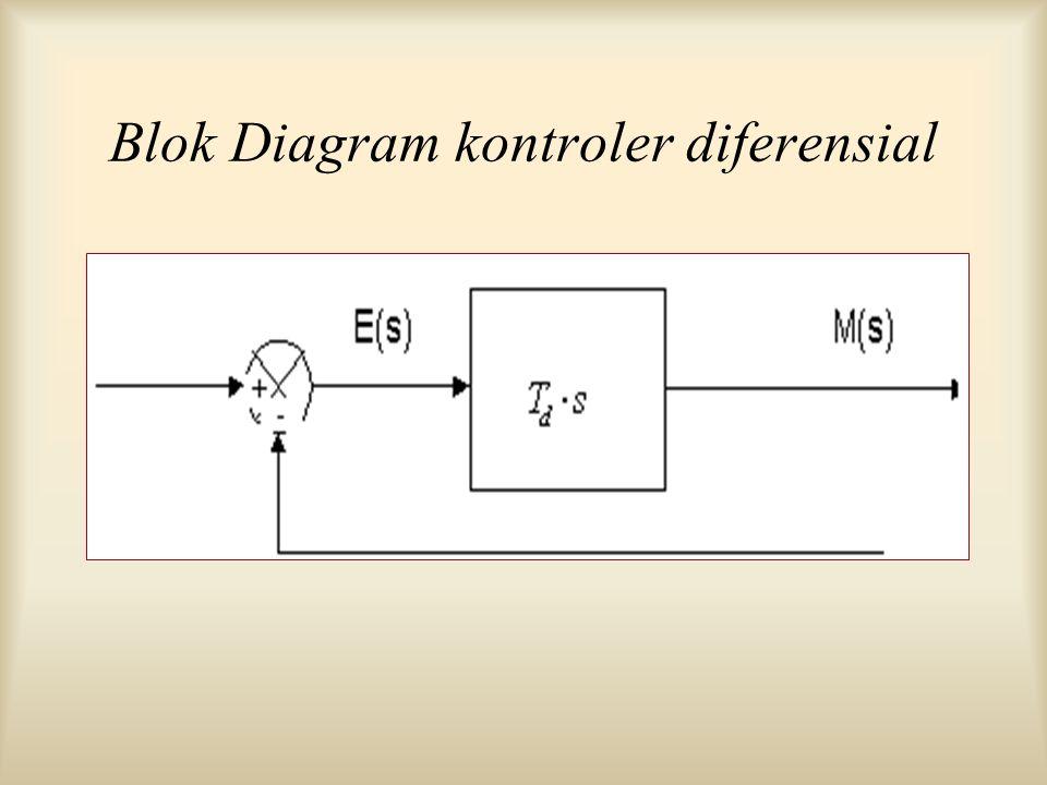 Blok Diagram kontroler diferensial