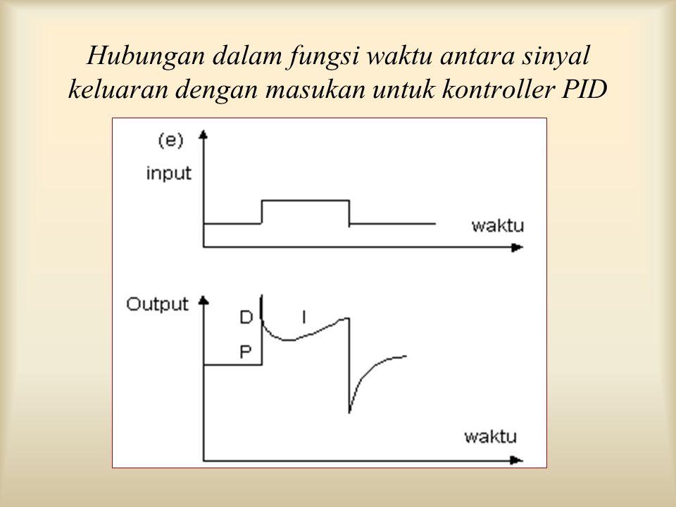 Hubungan dalam fungsi waktu antara sinyal keluaran dengan masukan untuk kontroller PID