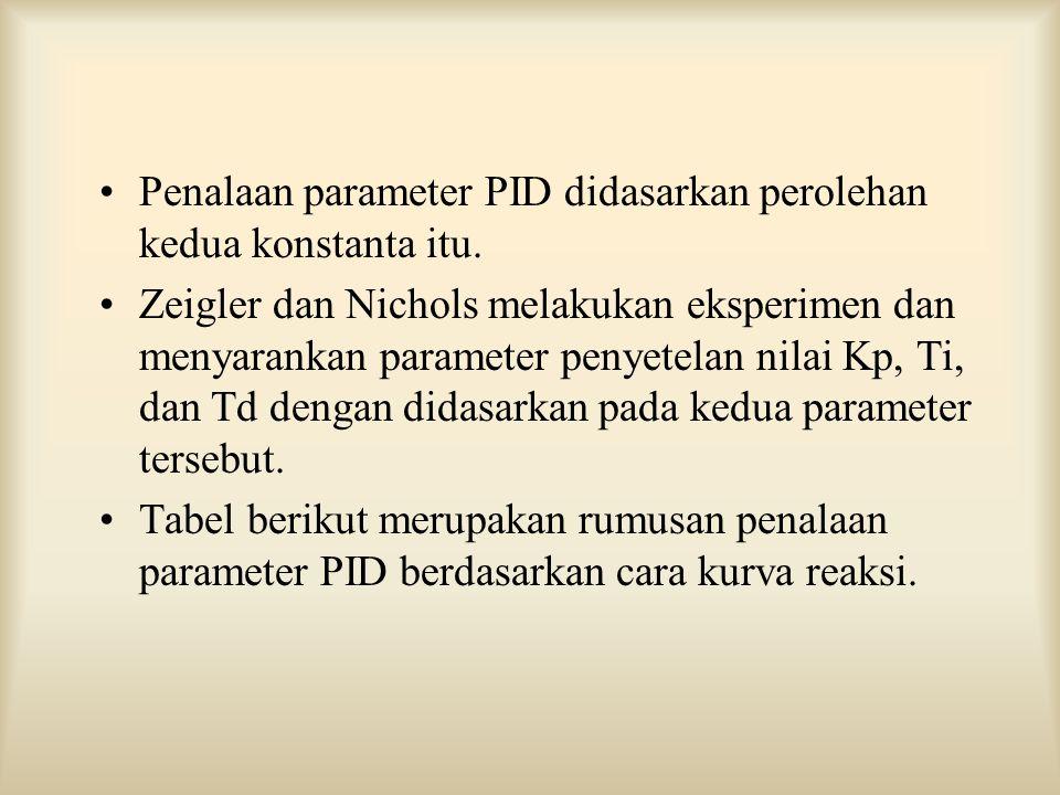 Penalaan parameter PID didasarkan perolehan kedua konstanta itu.