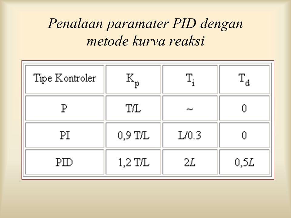 Penalaan paramater PID dengan metode kurva reaksi
