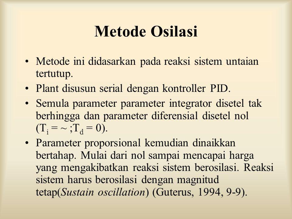 Metode Osilasi Metode ini didasarkan pada reaksi sistem untaian tertutup. Plant disusun serial dengan kontroller PID.