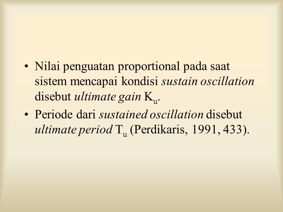 Nilai penguatan proportional pada saat sistem mencapai kondisi sustain oscillation disebut ultimate gain Ku.