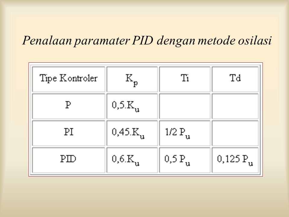Penalaan paramater PID dengan metode osilasi