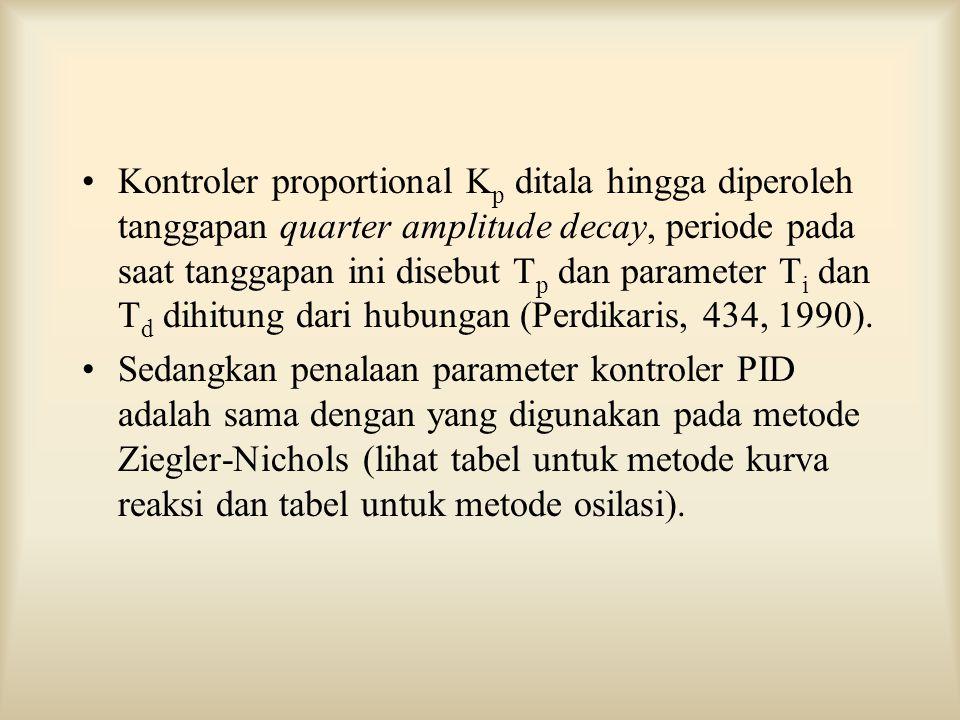 Kontroler proportional Kp ditala hingga diperoleh tanggapan quarter amplitude decay, periode pada saat tanggapan ini disebut Tp dan parameter Ti dan Td dihitung dari hubungan (Perdikaris, 434, 1990).