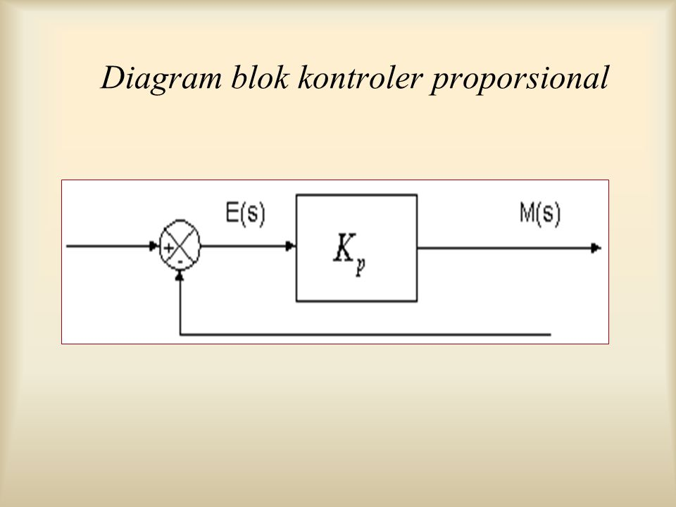 Diagram blok kontroler proporsional