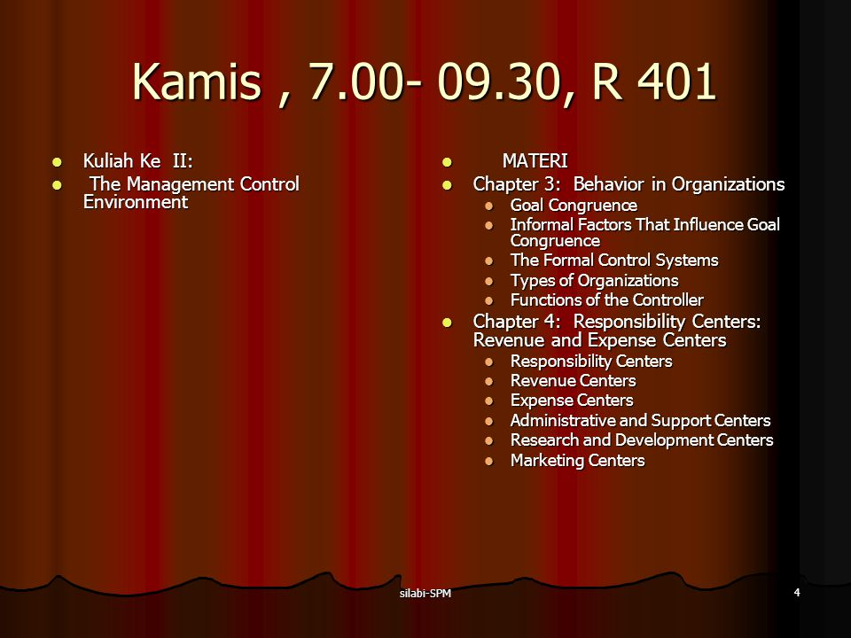 Kamis , 7.00- 09.30, R 401 Kuliah Ke II: The Management Control Environment. MATERI. Chapter 3: Behavior in Organizations.