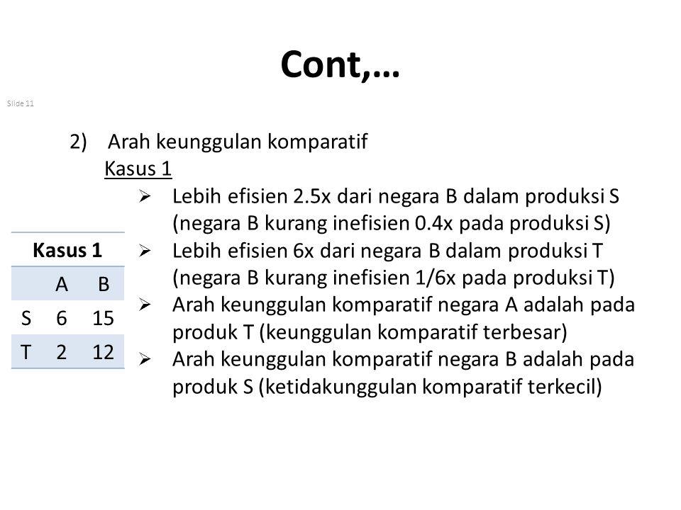 Cont,… Arah keunggulan komparatif Kasus 1