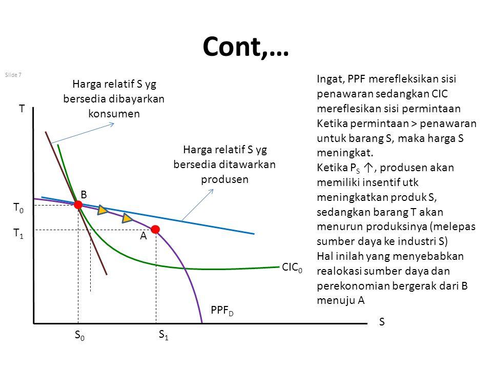 Cont,… Ingat, PPF merefleksikan sisi penawaran sedangkan CIC mereflesikan sisi permintaan.