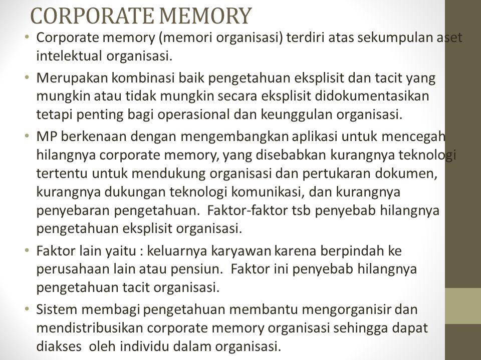 CORPORATE MEMORY Corporate memory (memori organisasi) terdiri atas sekumpulan aset intelektual organisasi.