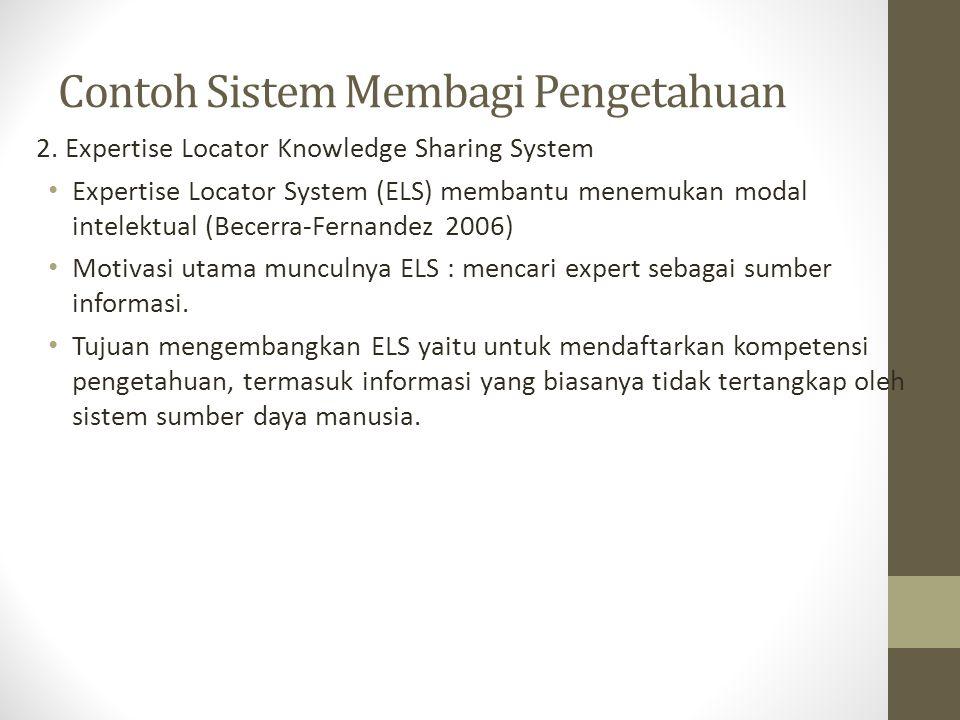 Contoh Sistem Membagi Pengetahuan