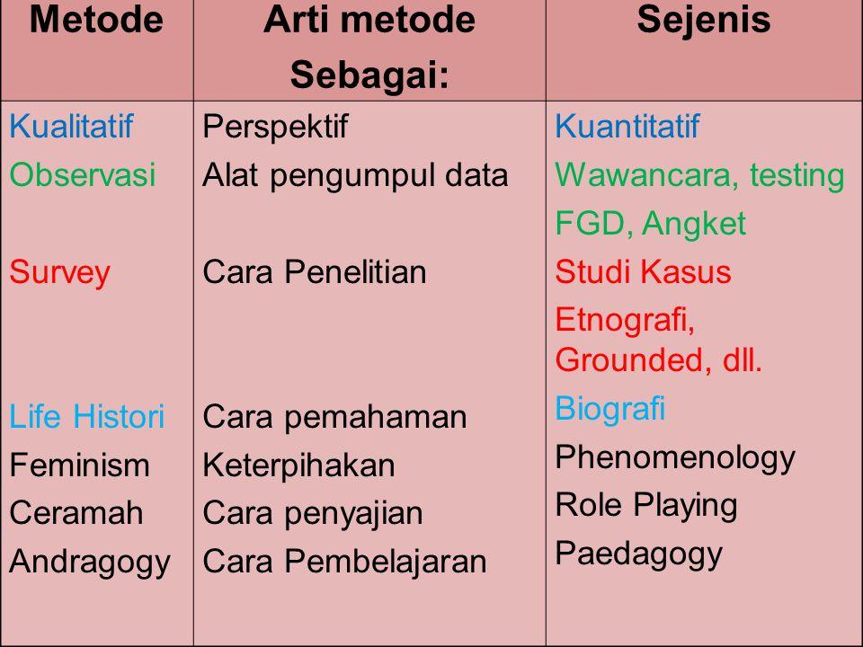Metode Arti metode Sebagai: Sejenis