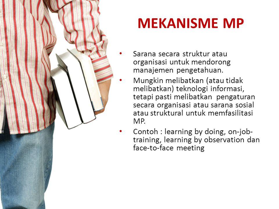 MEKANISME MP Sarana secara struktur atau organisasi untuk mendorong manajemen pengetahuan.
