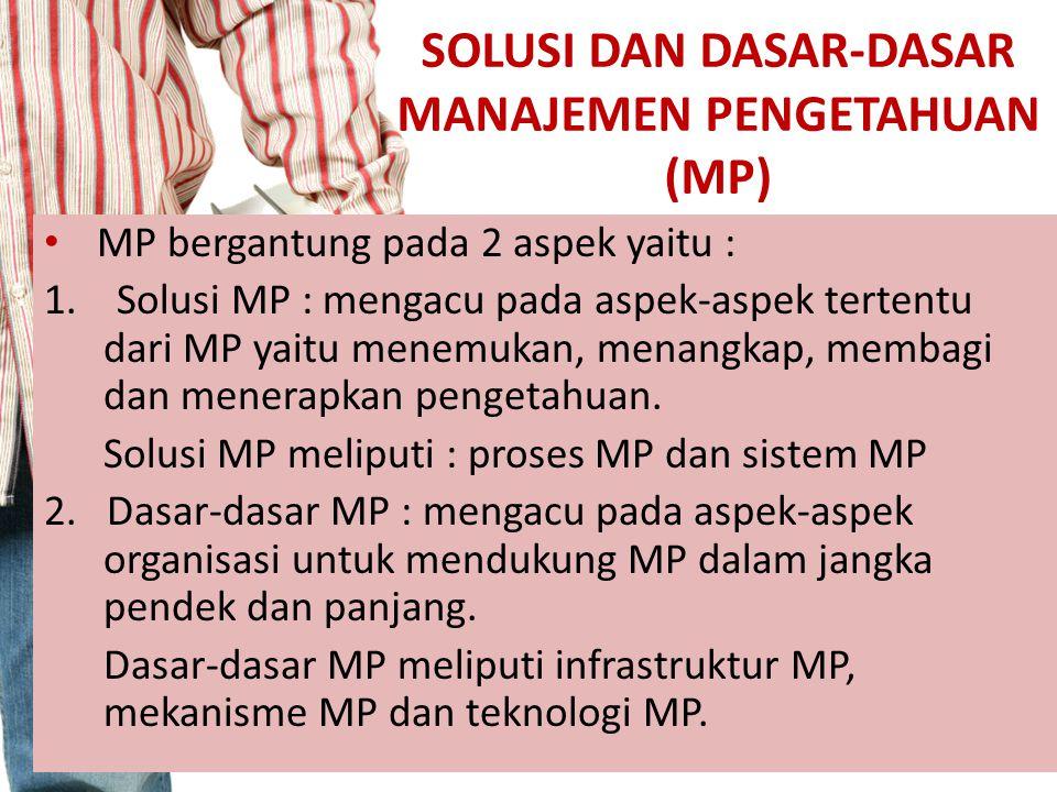 SOLUSI DAN DASAR-DASAR MANAJEMEN PENGETAHUAN (MP)