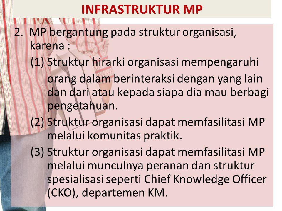 INFRASTRUKTUR MP