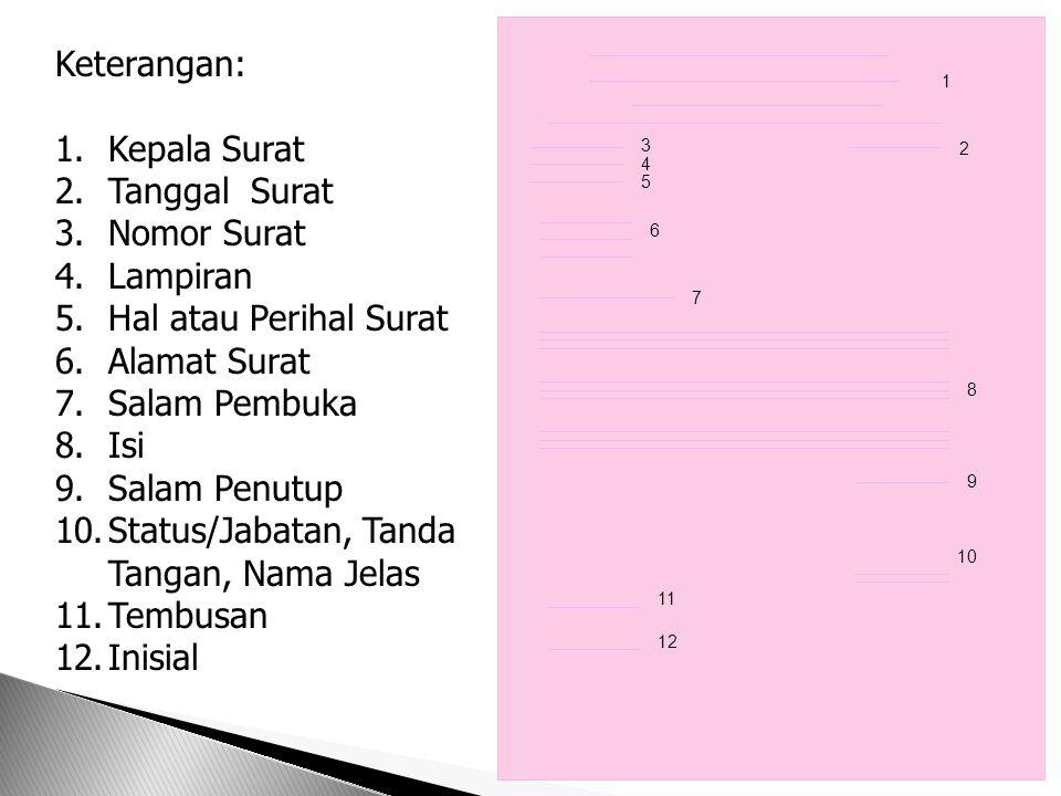 Status/Jabatan, Tanda Tangan, Nama Jelas Tembusan Inisial