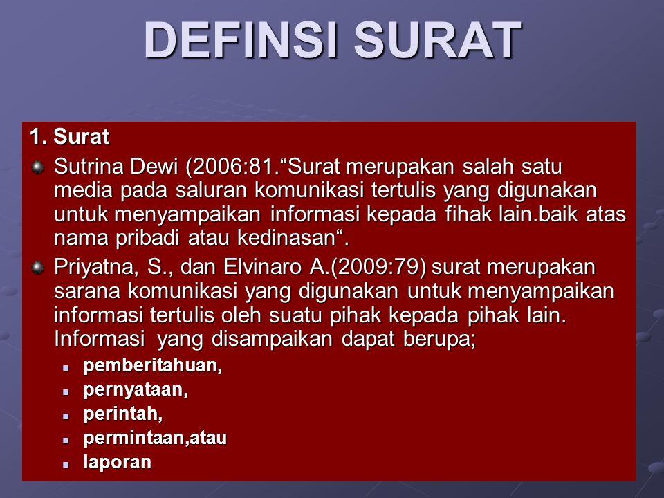 DEFINSI SURAT 1. Surat.