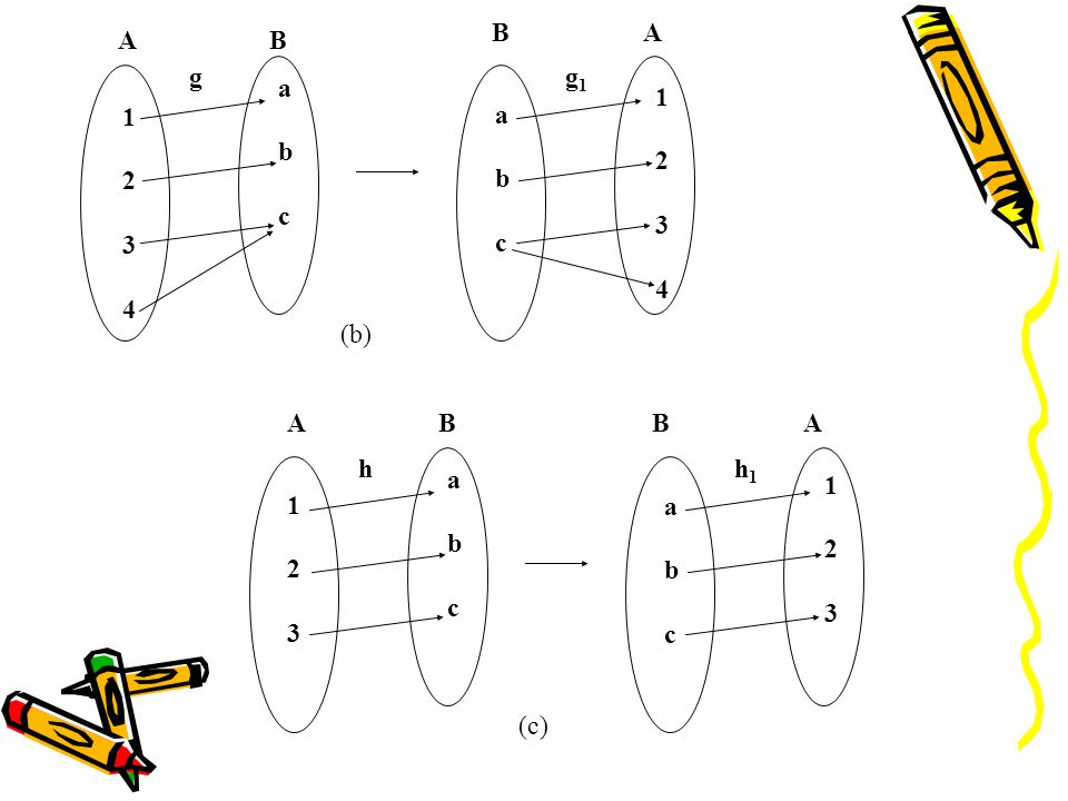 1 2 3 4 a b c g g1 B A A B (b) 1 2 3 a b c h h1 A B B A (c)
