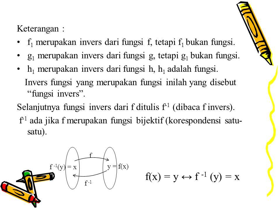 f(x) = y ↔ f -1 (y) = x Keterangan :