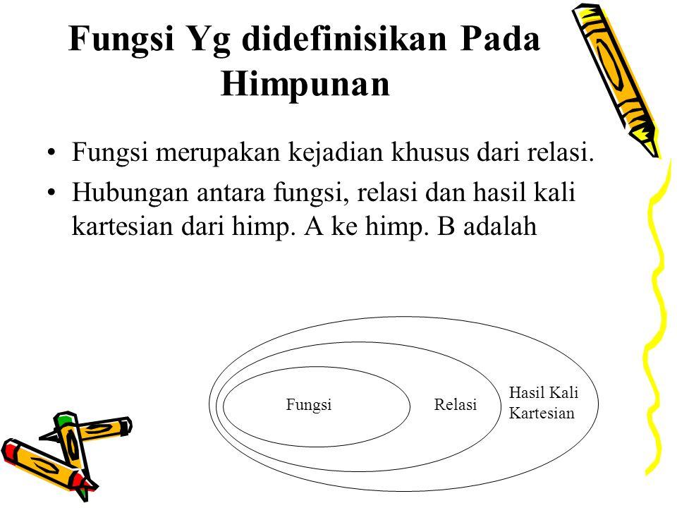 Fungsi Yg didefinisikan Pada Himpunan