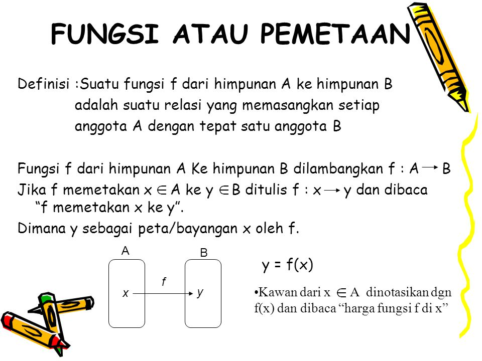 FUNGSI ATAU PEMETAAN Definisi :Suatu fungsi f dari himpunan A ke himpunan B. adalah suatu relasi yang memasangkan setiap.