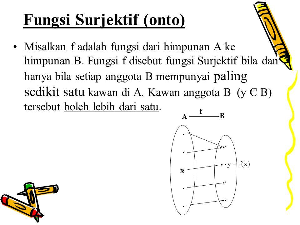 Fungsi Surjektif (onto)