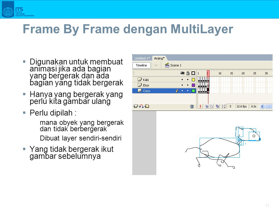 Frame By Frame dengan MultiLayer