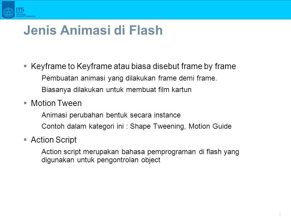 Jenis Animasi di Flash Keyframe to Keyframe atau biasa disebut frame by frame. Pembuatan animasi yang dilakukan frame demi frame.