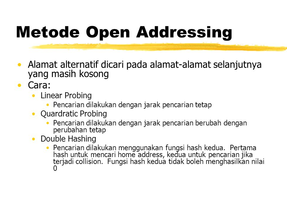 Metode Open Addressing