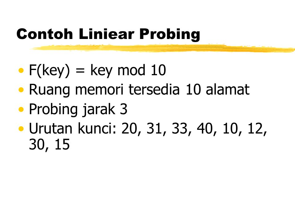Contoh Liniear Probing