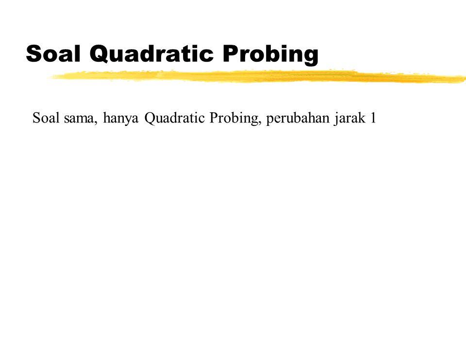 Soal Quadratic Probing