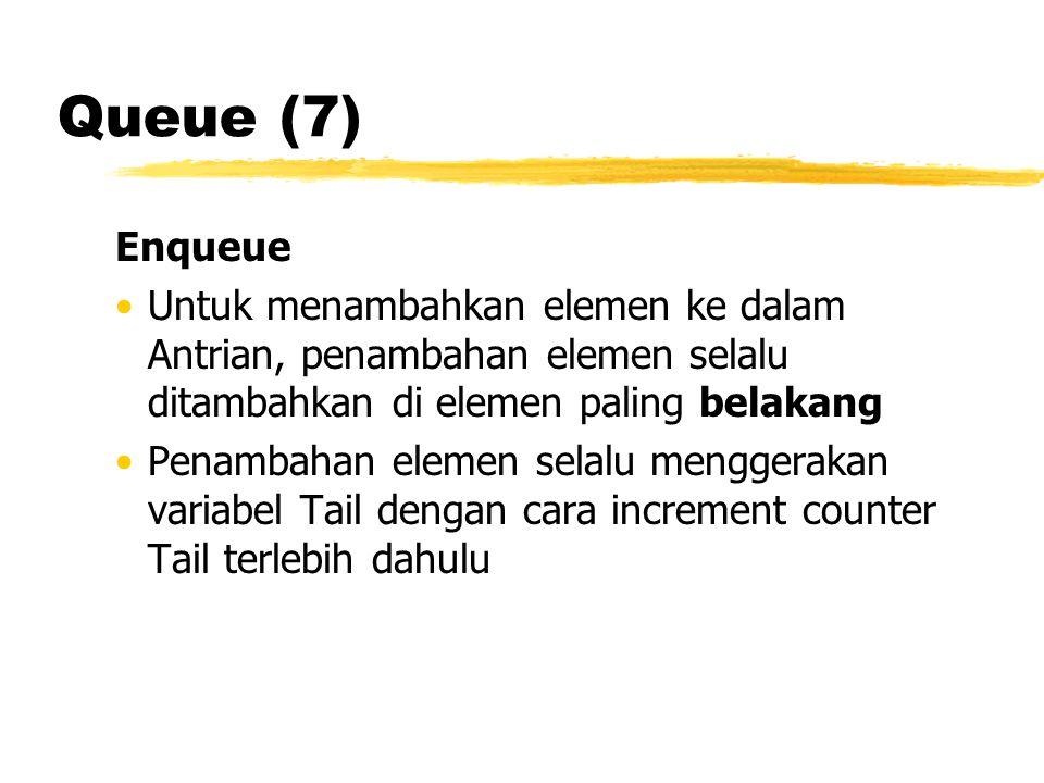 Queue (7) Enqueue. Untuk menambahkan elemen ke dalam Antrian, penambahan elemen selalu ditambahkan di elemen paling belakang.