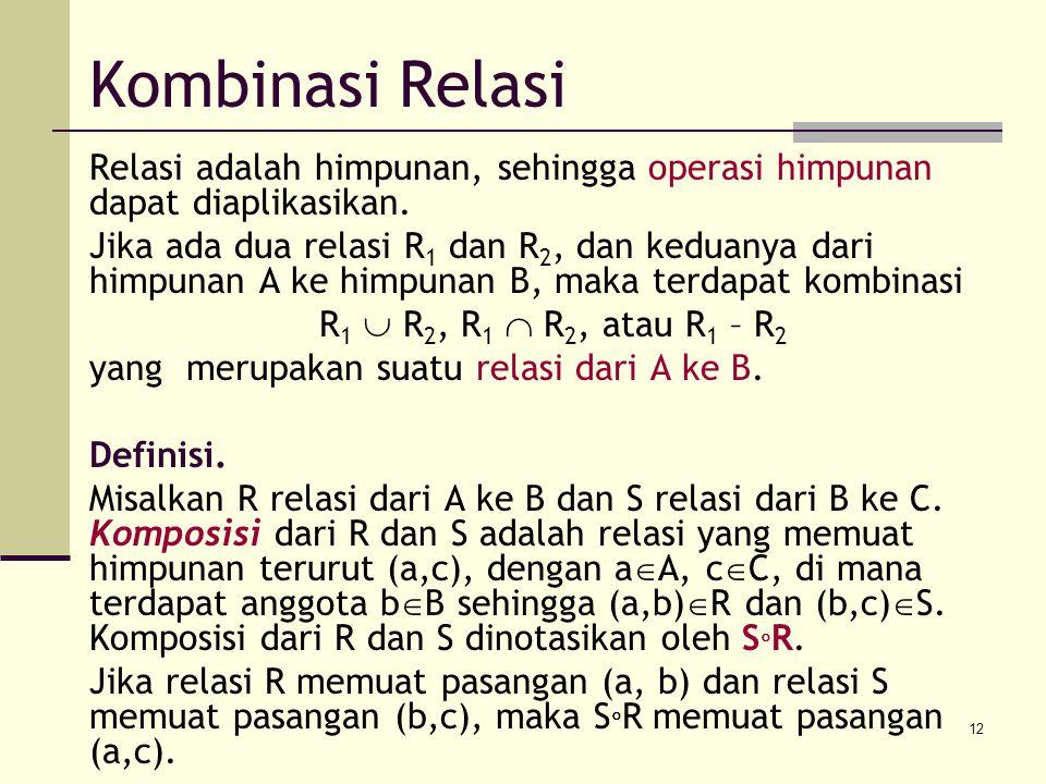 Kombinasi Relasi Relasi adalah himpunan, sehingga operasi himpunan dapat diaplikasikan.