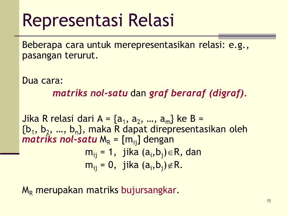 matriks nol-satu dan graf beraraf (digraf).