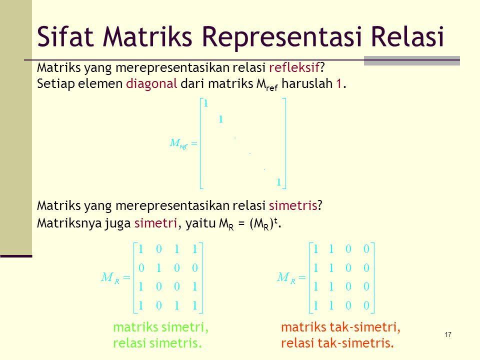 Sifat Matriks Representasi Relasi