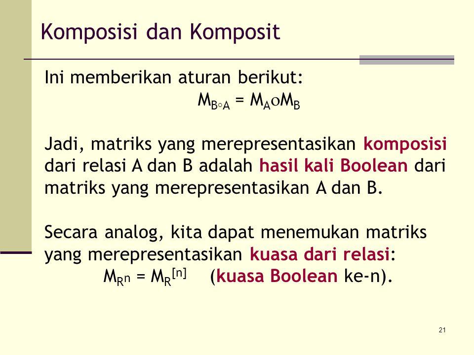 Komposisi dan Komposit