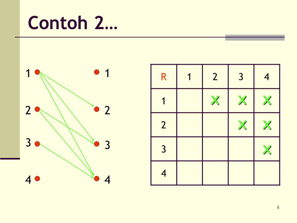 Contoh 2… 1 1 R 1 2 3 4 X X X 2 2 X X 3 3 X 4 4