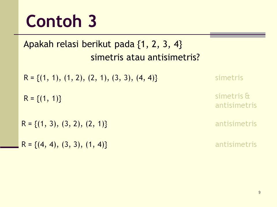 simetris atau antisimetris